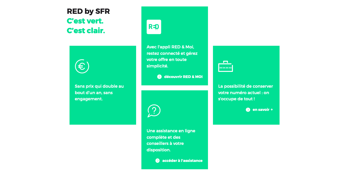 Les services RED by SFR.