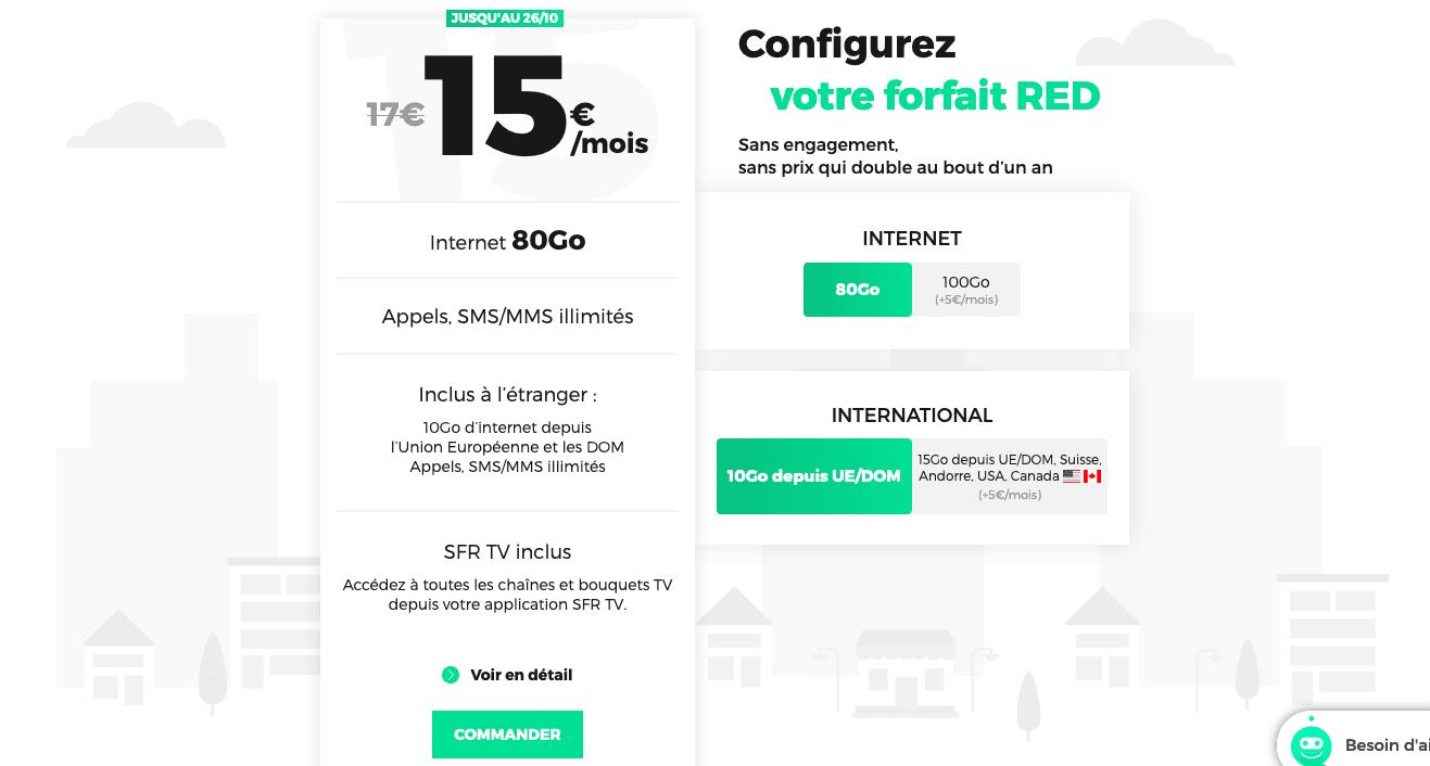 RED 15 e 80 Go