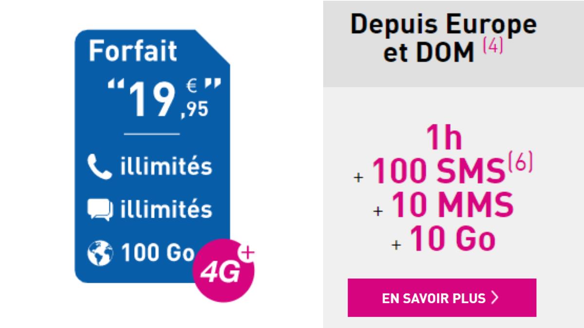 Le forfait 100 Go de Réglo Mobile.