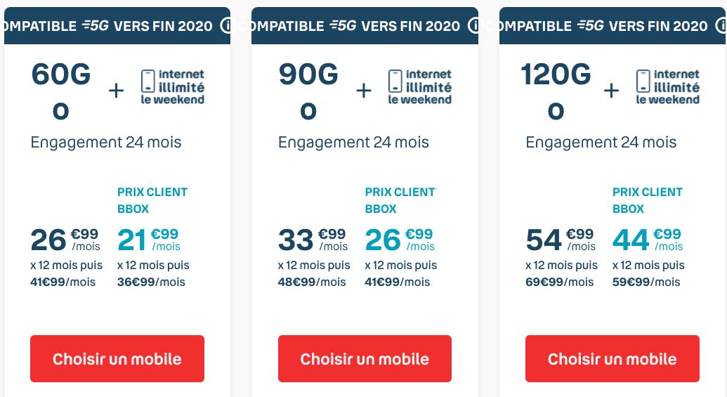 Sensation 60 Go Bouygues Telecom