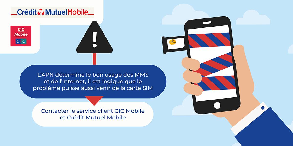 Problème de carte SIM CIC et Crédit Mutuel Mobile.