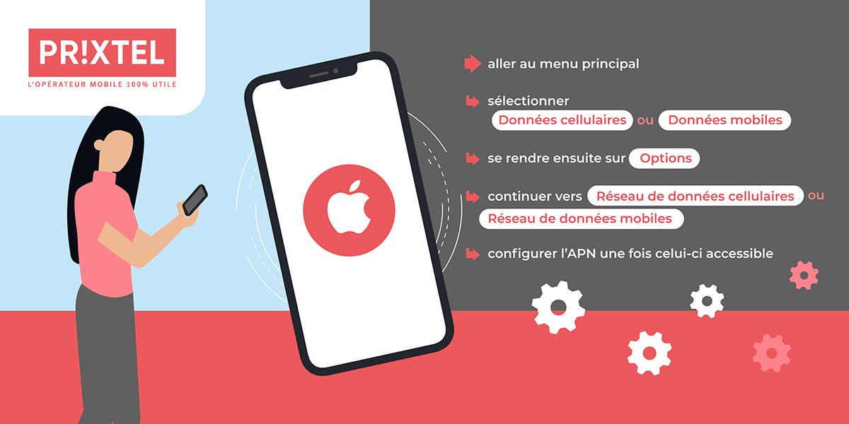 Configurer APN Prixtel sur iPhone.