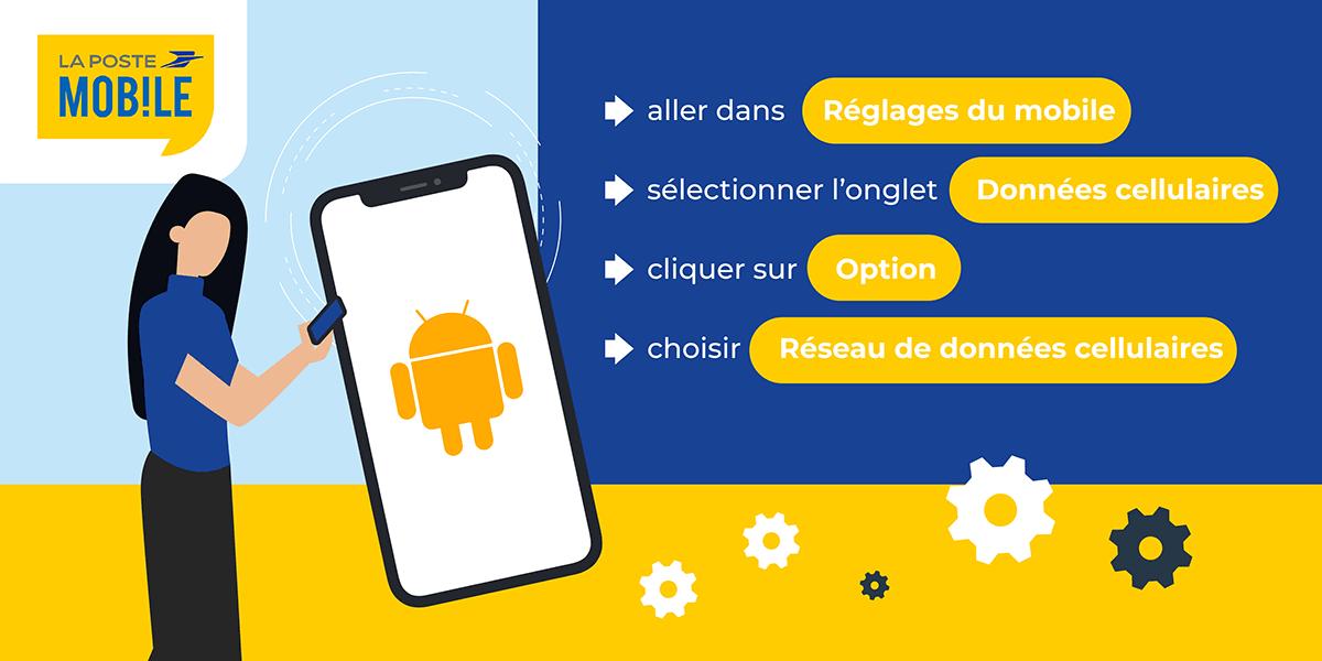 Paramétrer APN sous Android.