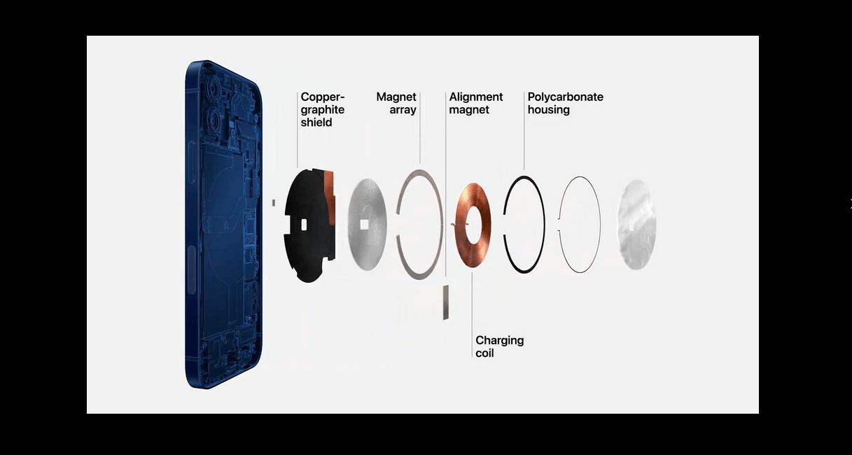 iPhone 12 analyse