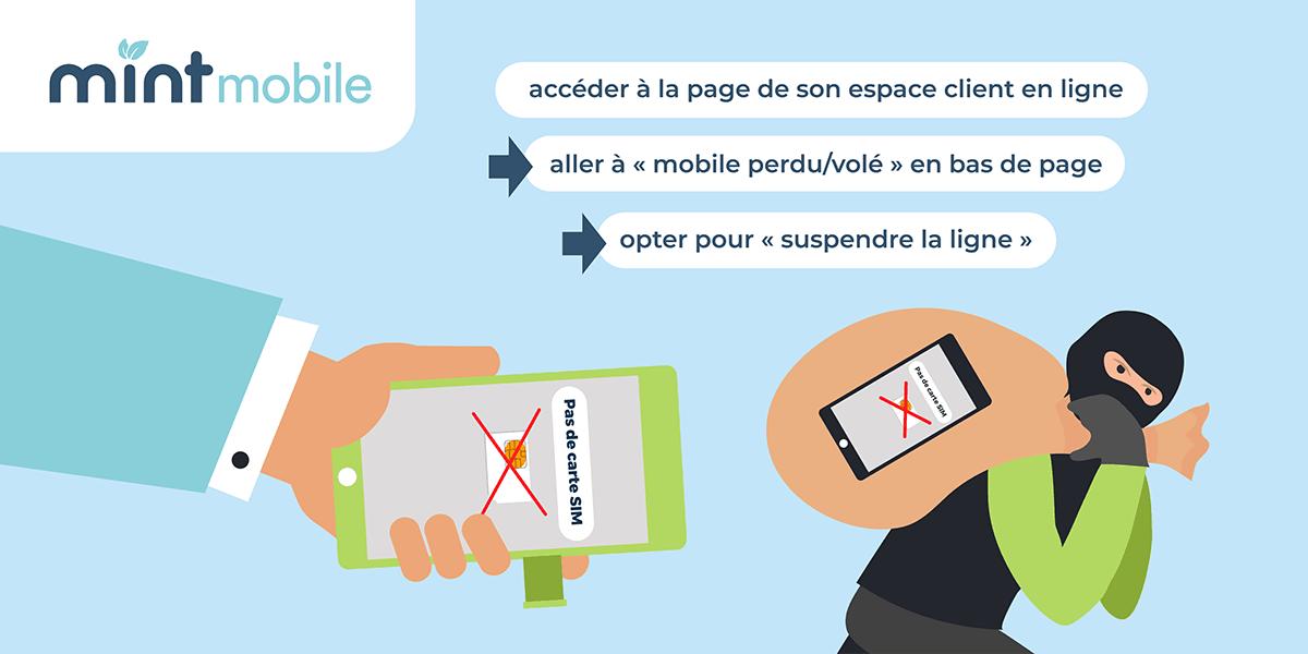 Perte de son smartphone : que faire ?
