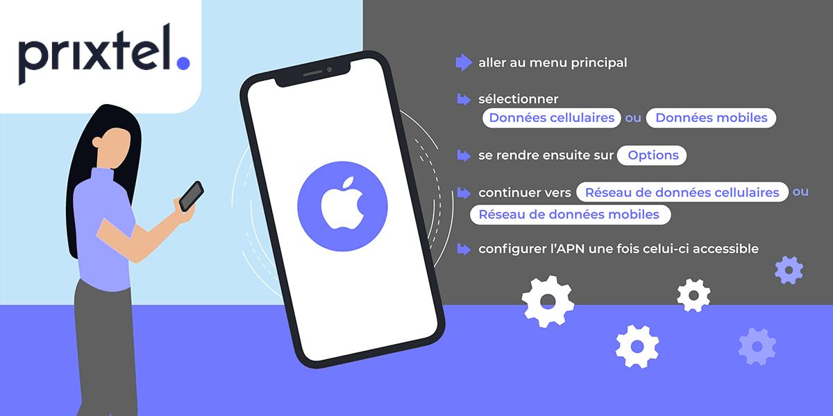 Configuration APN Prixtel sous iOS.