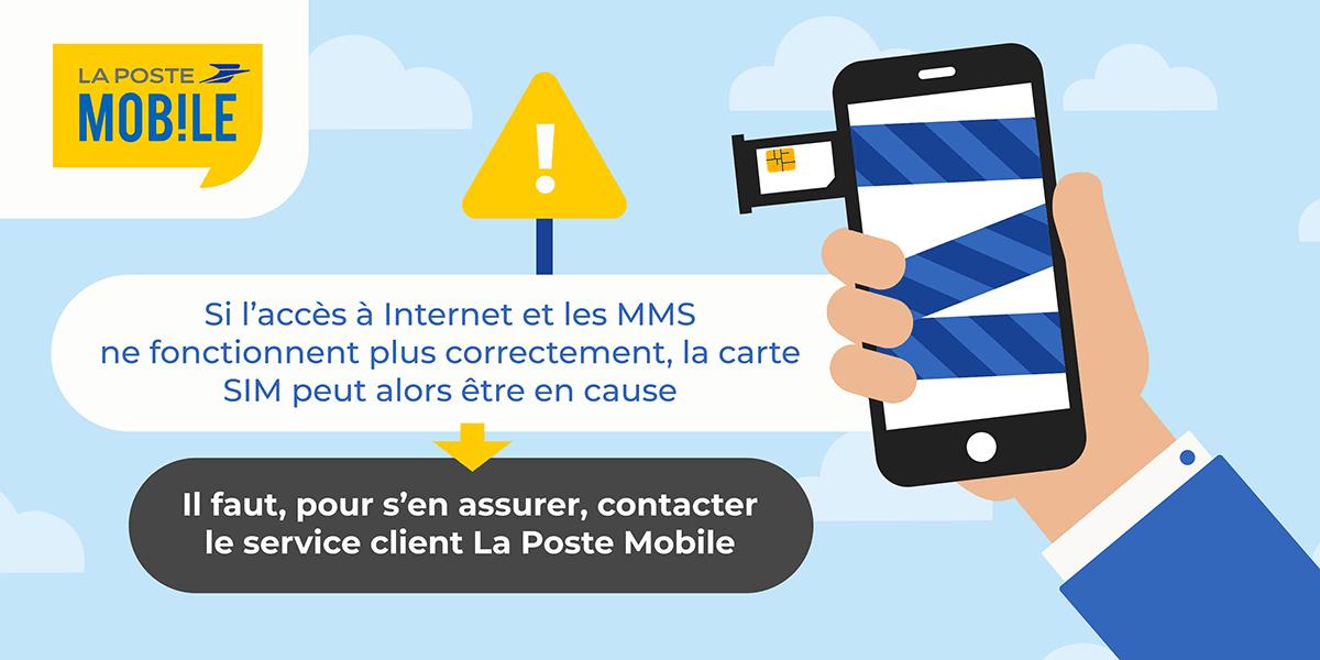 Carte SIM La Poste Mobile.