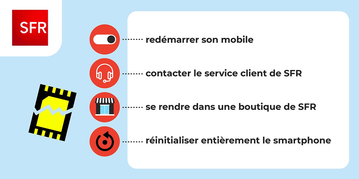 Problème d'eSIM SFR.