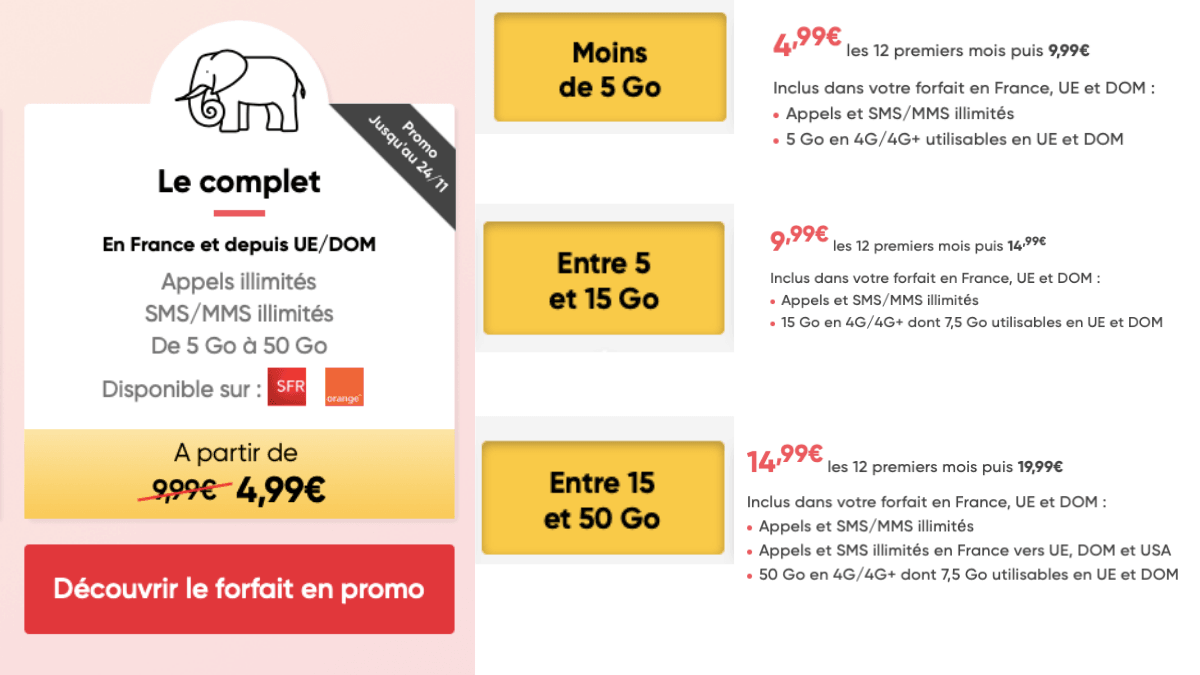 L'offre Prixtel Le complet pour 4,99€/mois.