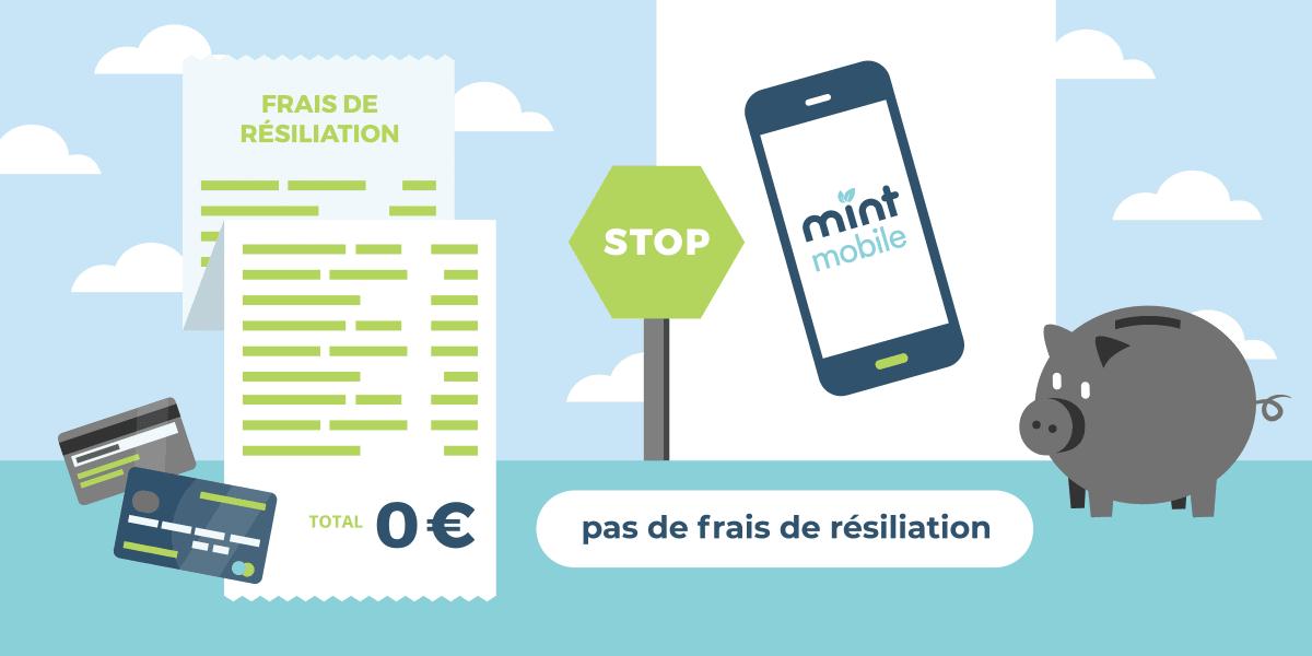 Les frais de résiliation pour Mint Mobile