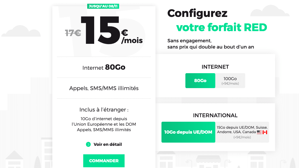 Forfait ajustable RED by SFR