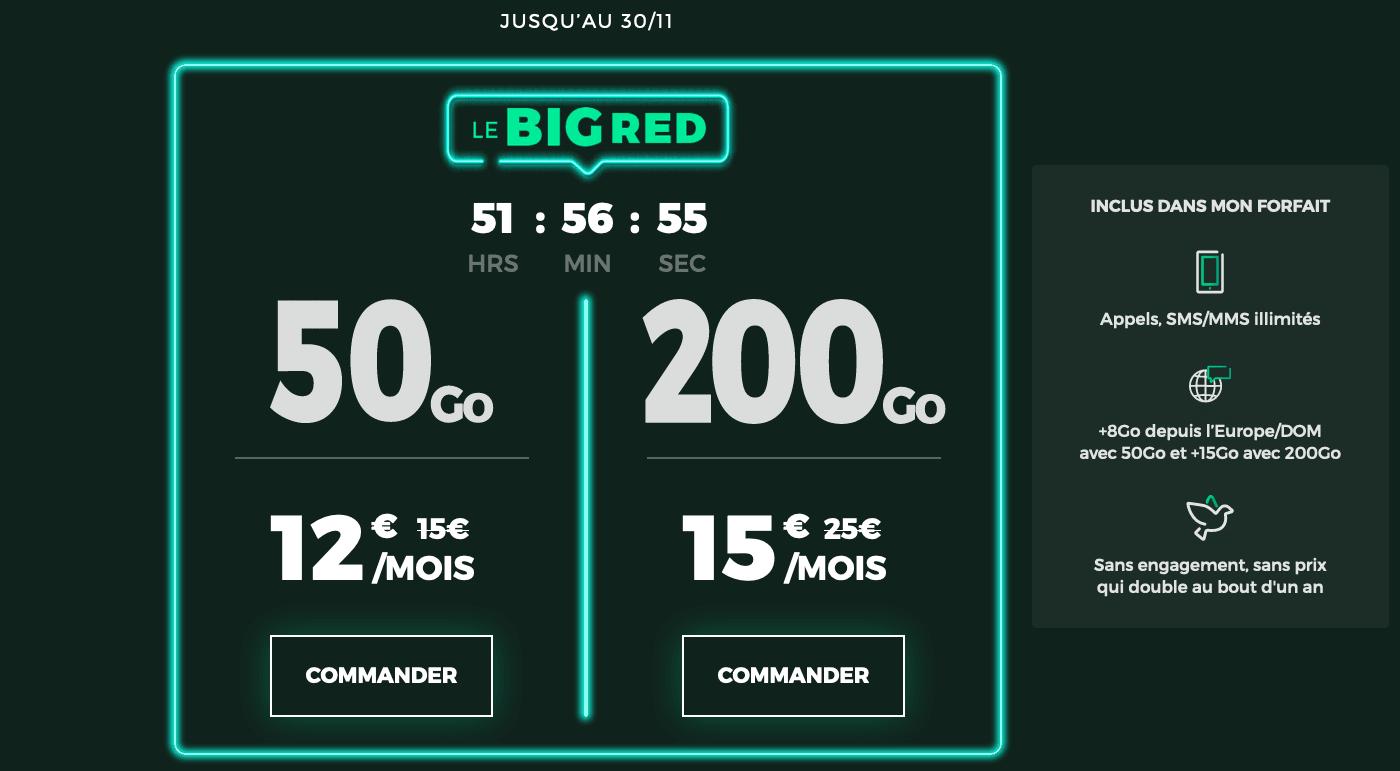 L'offre 50 Go de RED by SFR