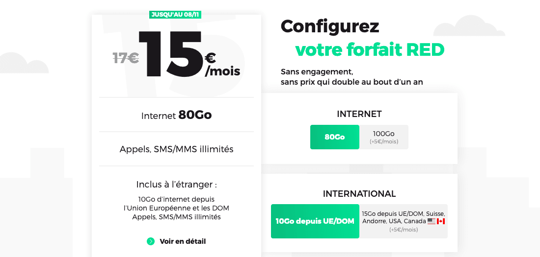 Forfait RED by SFR 80 Go