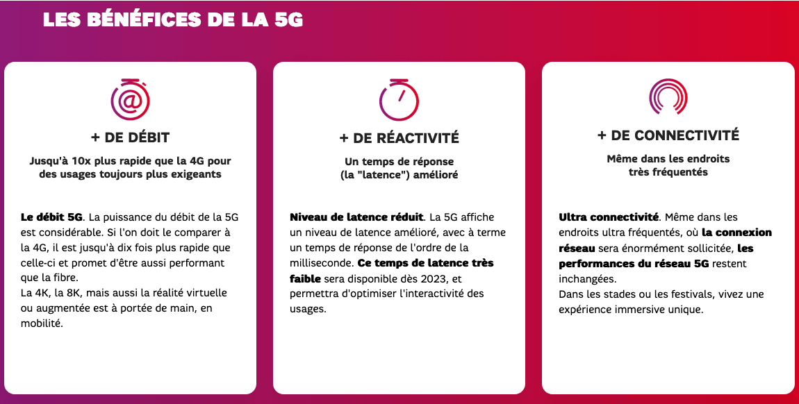 SFR forfait 5G offres réseaux