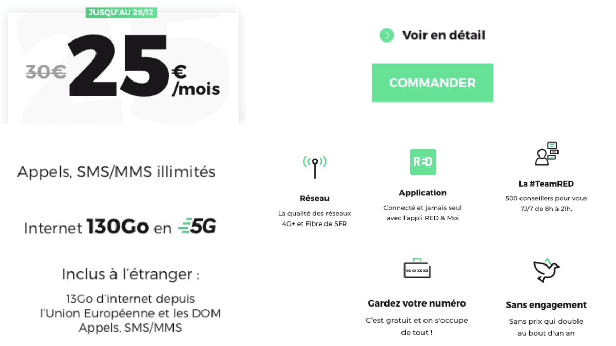 RED by SFR propose un forfait 5G.