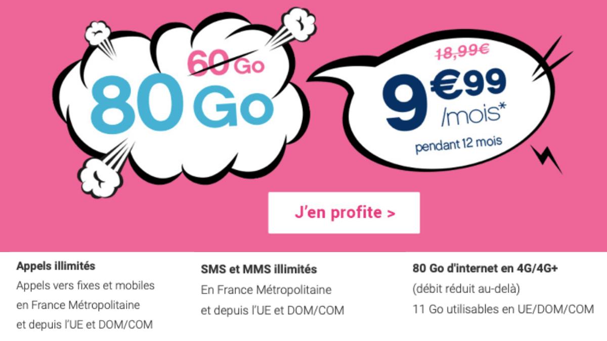 Le forfait 80 Go de Coriolis Télécom.