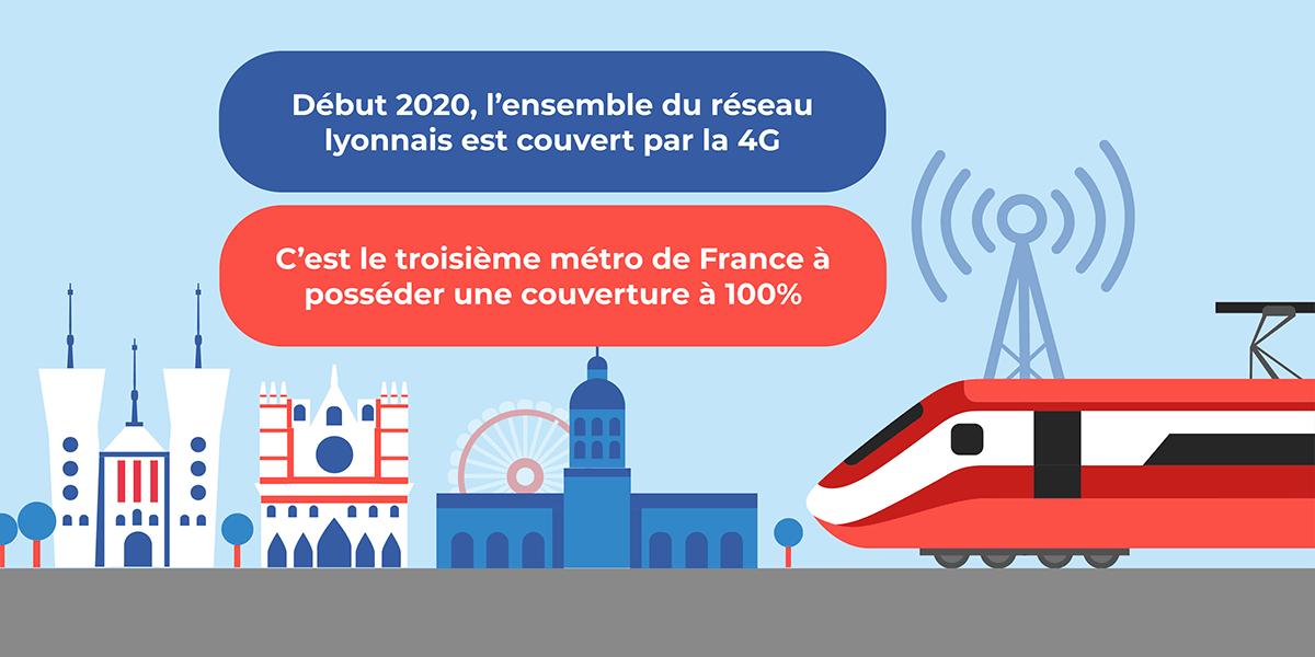 Couverture réseau métro Lyon.