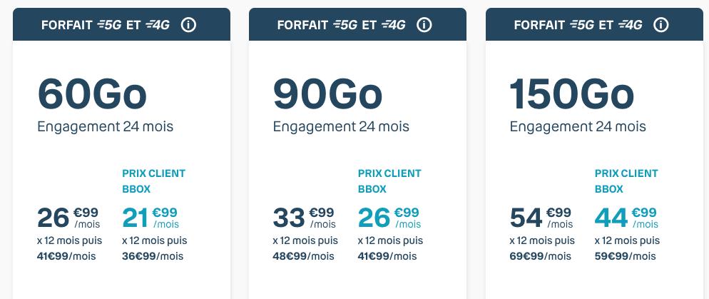 Les offres 5G de Bouygues Telecom