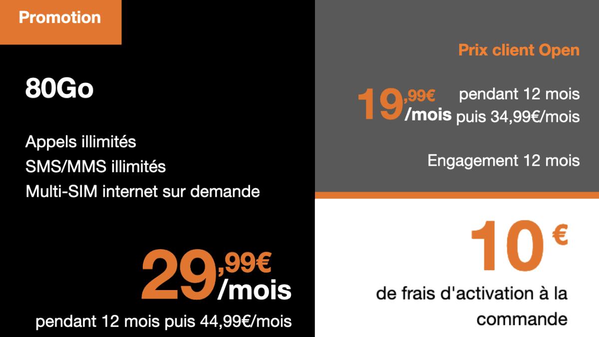 L'offre 5G de Orange