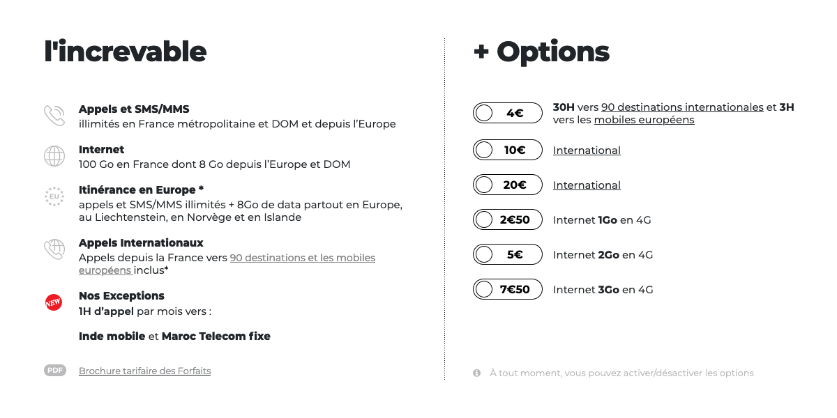 L'offre 100 Go de Syma Mobile