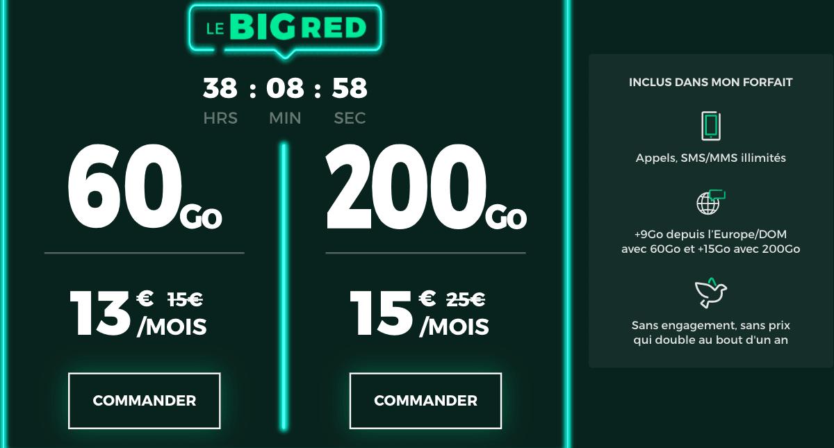 Red by SFR 200 Go à petit prix