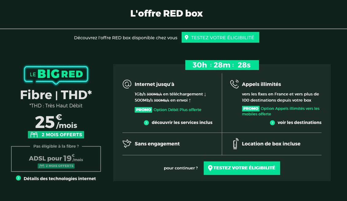 La fibre optique avec la RED box