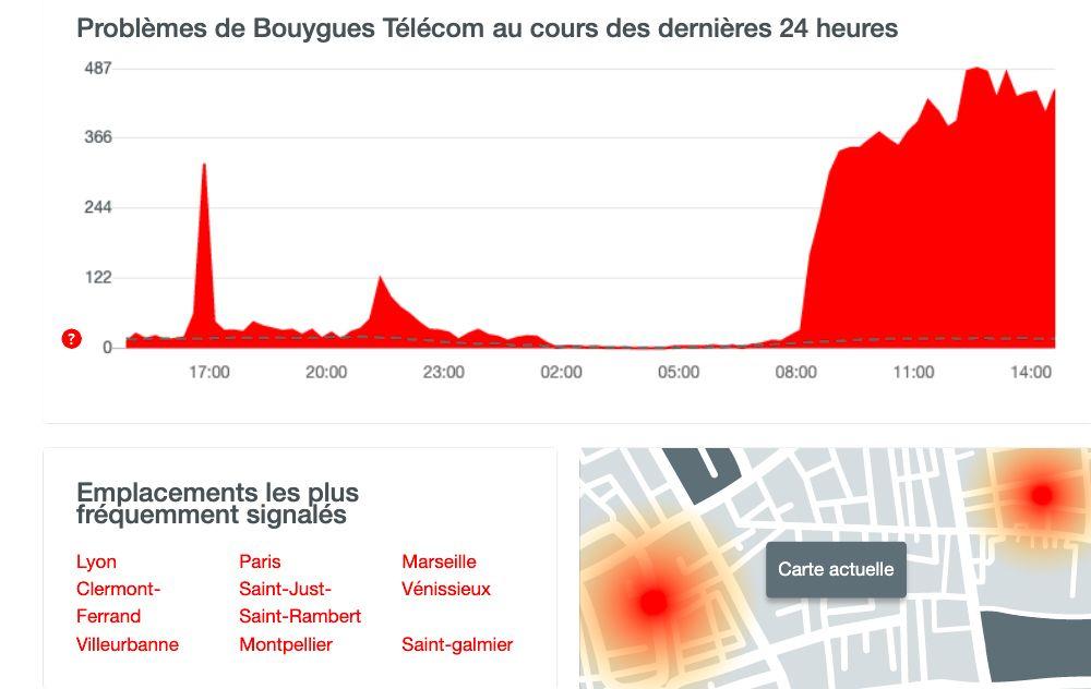 Bouygues Telecom, panne sur le réseau