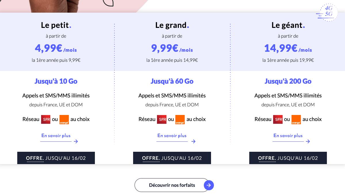 Forfait mobiles Prixtel