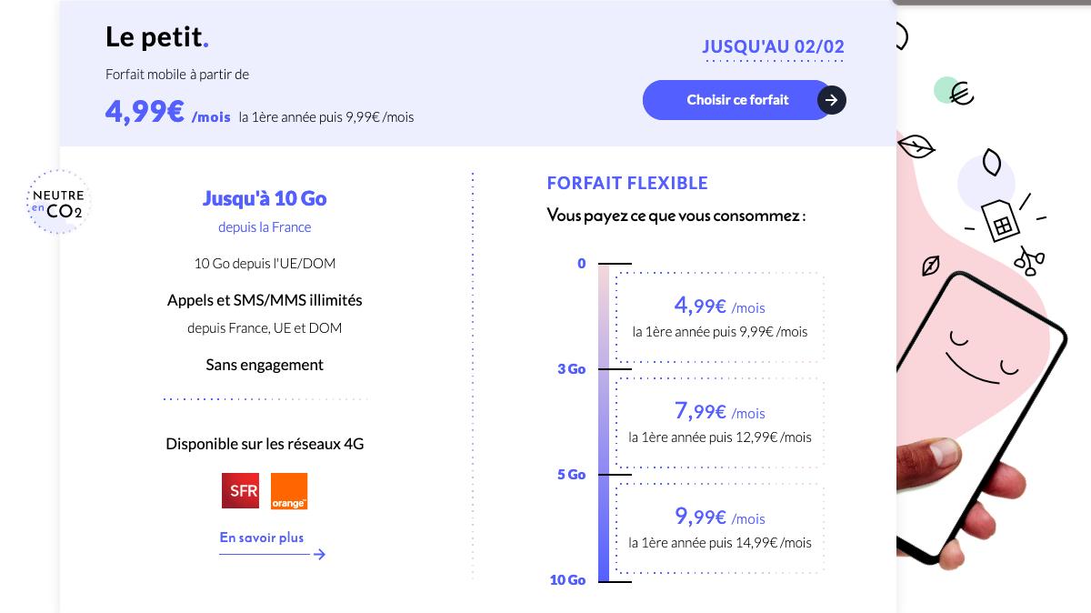 Forfait Le Petit Prixtel 4G
