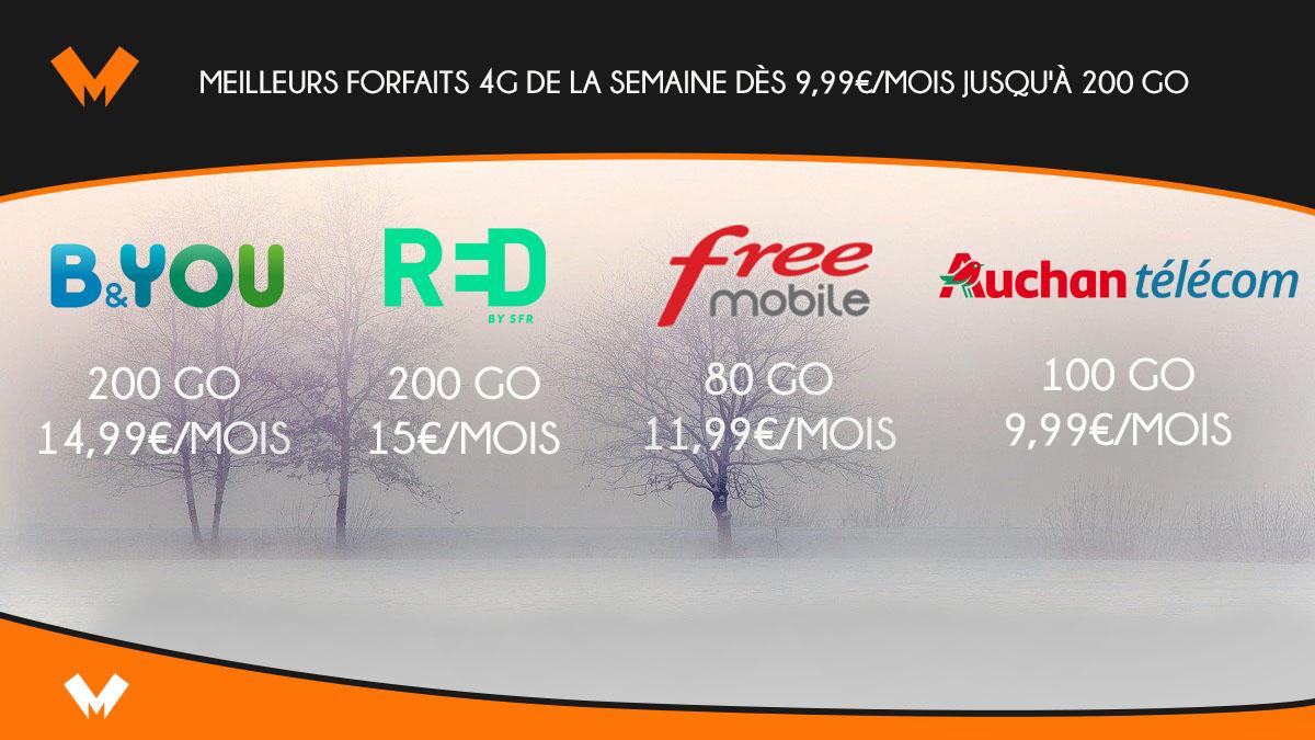 Meilleurs forfaits 4G de la semaine dès 9,99€/mois jusqu'à 200 Go - MonPetitForfait