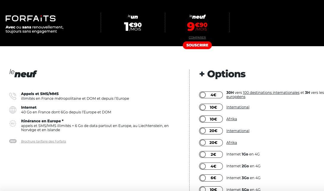 Syma Mobile forfaits telephone à moins de 10 euros