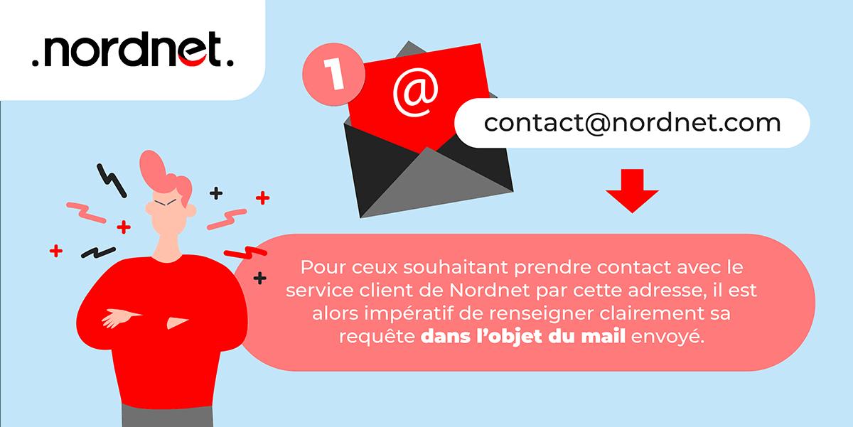Contacter Nordnet par mail
