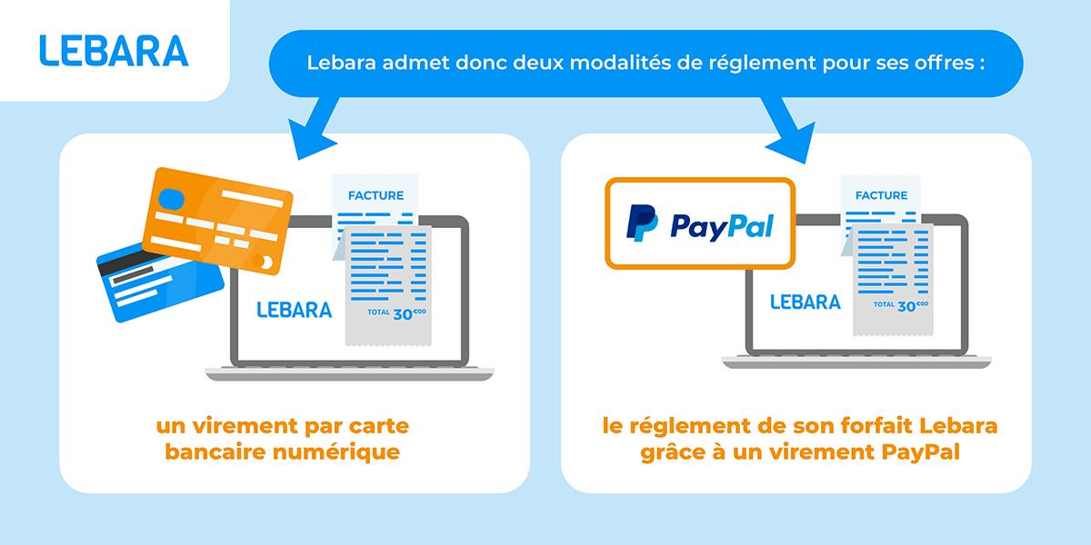 Moyens de paiement Lebara.
