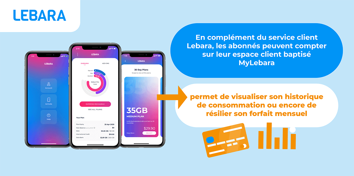 L'application MyLebara.