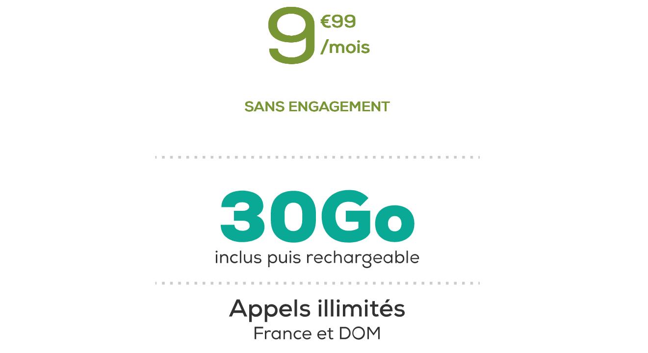 Le forfait mobile 30 Go LPM