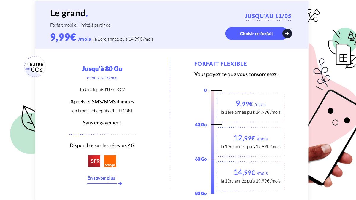 Forfait mobile Prixtel Le Grand
