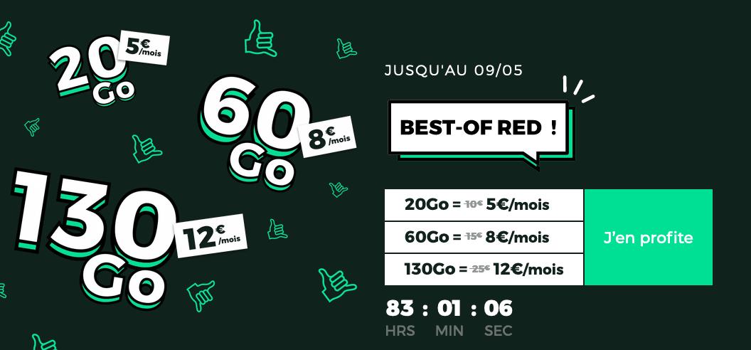 Les offres Best Of de RED by SFR