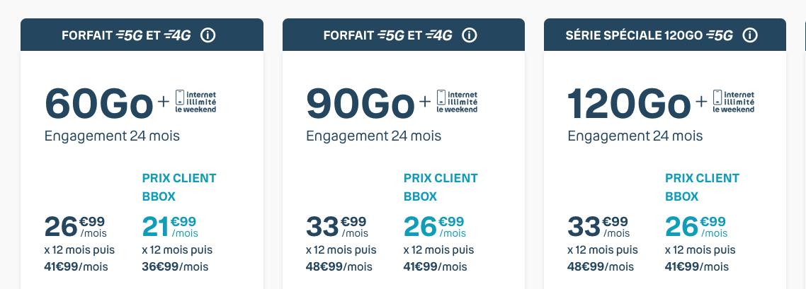 forfaits mobiles sensation bouygues telecom