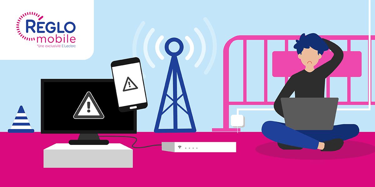 Problème Réglo Mobile