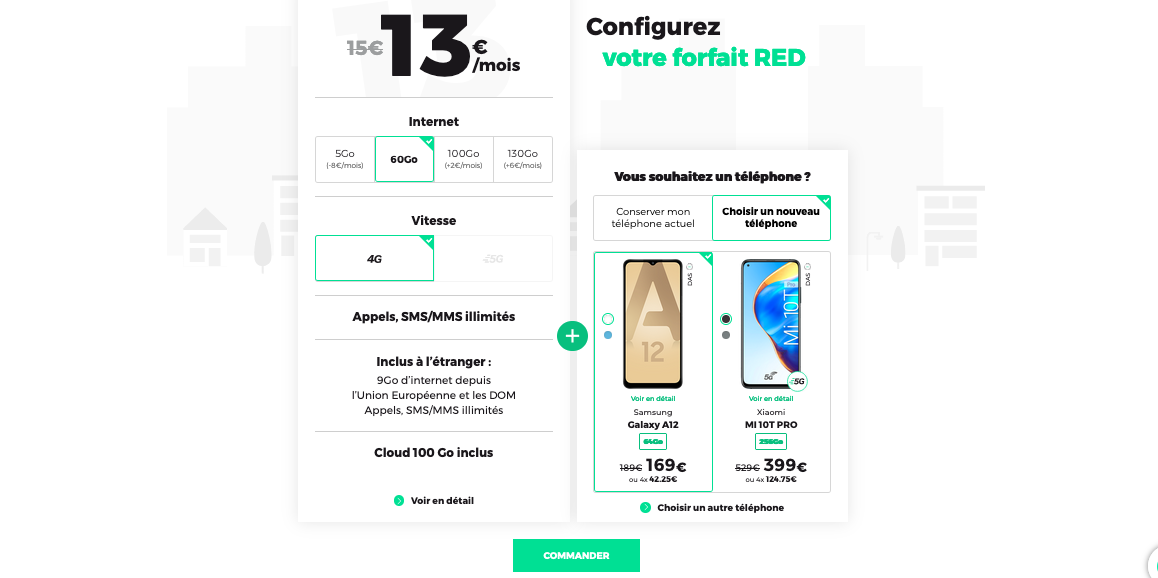forfait mobile pas cher red deal