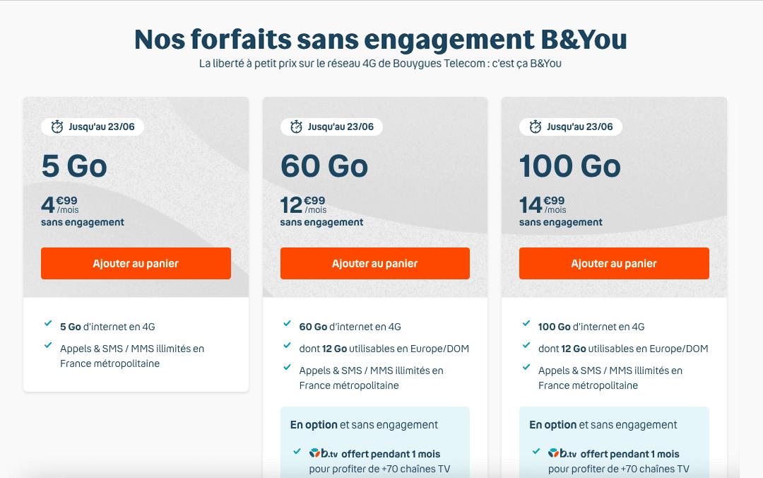 Les offres mobiles B&You