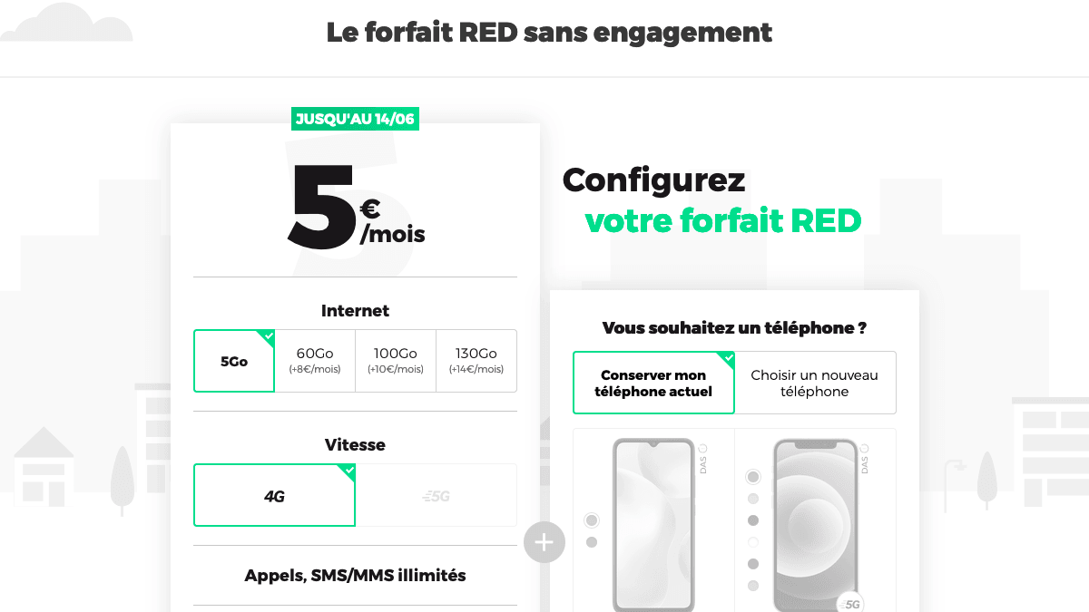 Le forfait 5 Go promo RED