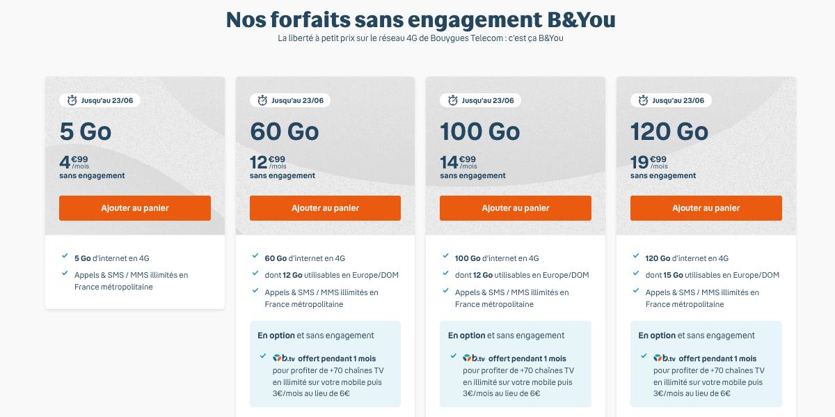 Le forfait mobile B&YOU 100 Go