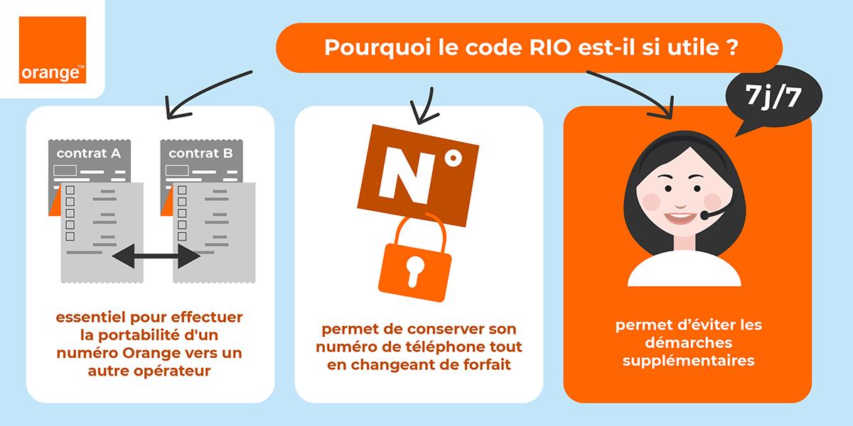 Utilité du code RIO orange
