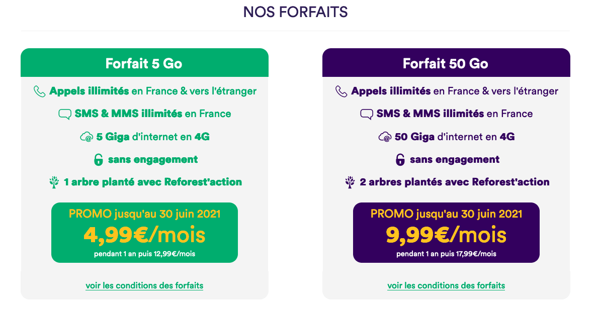 mint mobile forfait mobile pas cher