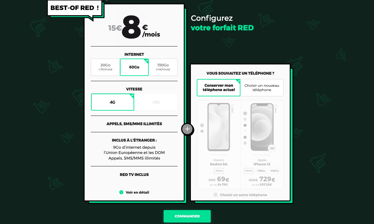 promo red by sfr 60 Go