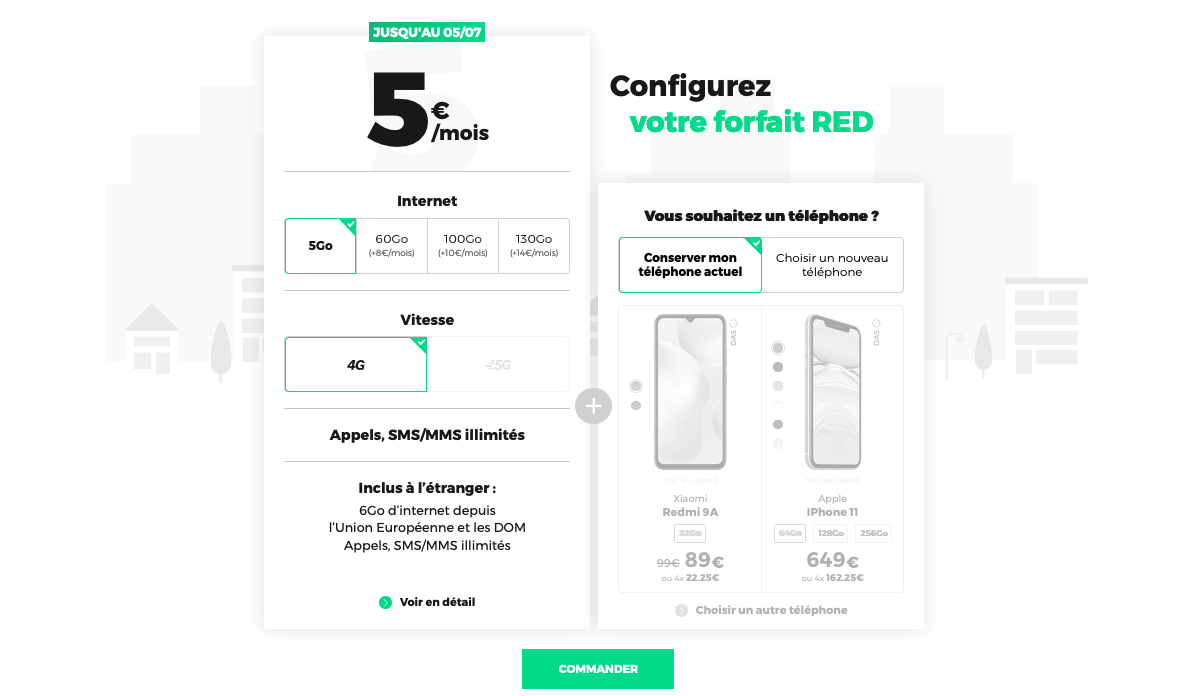 Forfaits en promo RED by SFR 5 Go