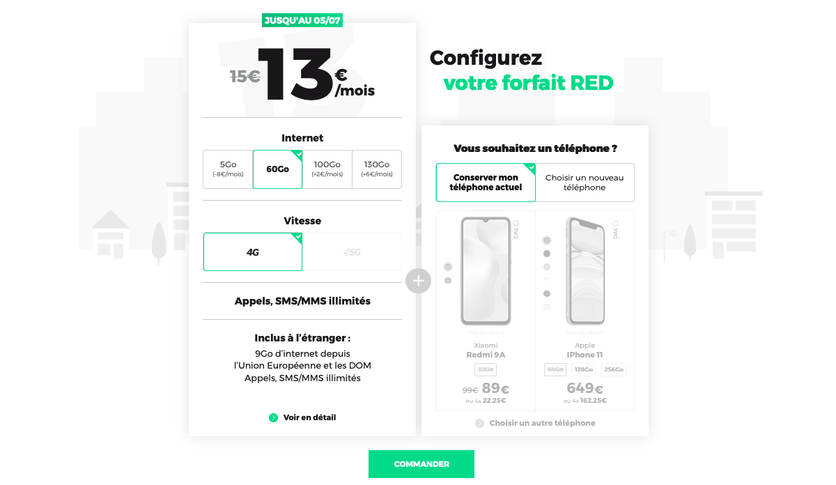 Forfaits en promo RED by SFR 60 Go
