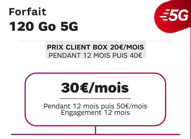 forfait 5G de SFR