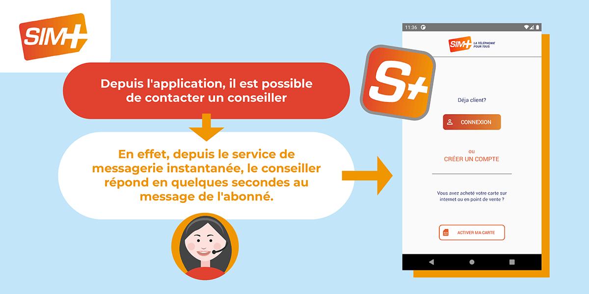 Service client SIM+ avec l'application
